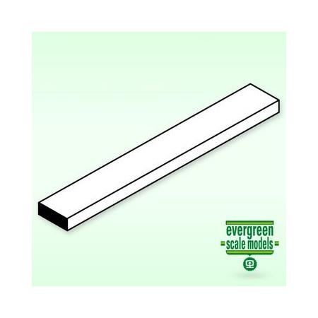 Remsa 1.5x6.35x350 mm (8)